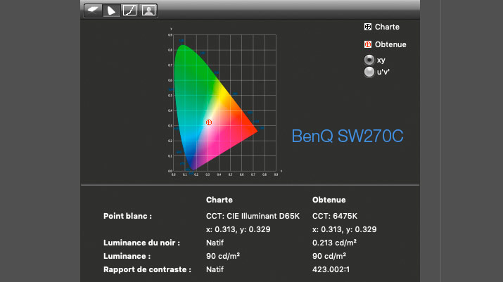 Final report after calibration of the BenQ SW270C with i1Display Pro