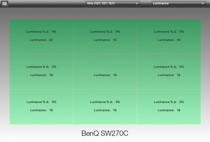 Luminance uniformity at 127 after calibration of the BenQ SW270C with i1Display Pro
