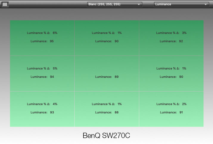 Luminance uniformity after calibration of the BenQ SW270C with i1Display Pro