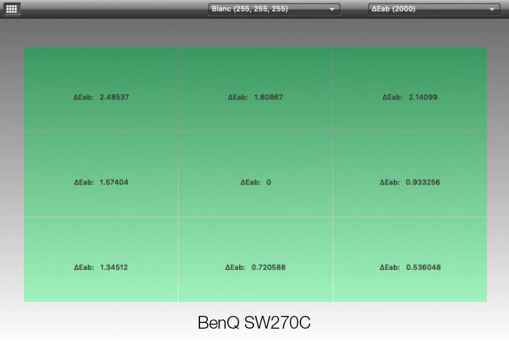Uniformity measurement of the BenQ SW270C display in color temperature