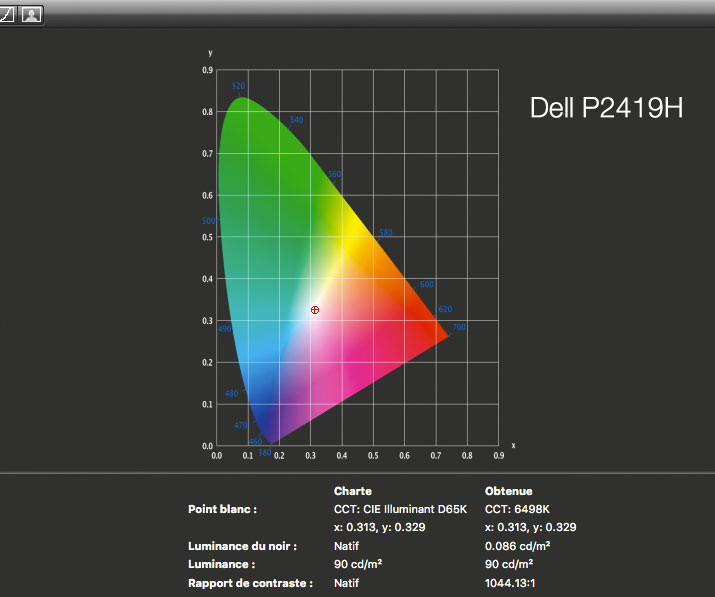 Rapport final après calibrage du DELL U2518D avec l'i1Display Pro