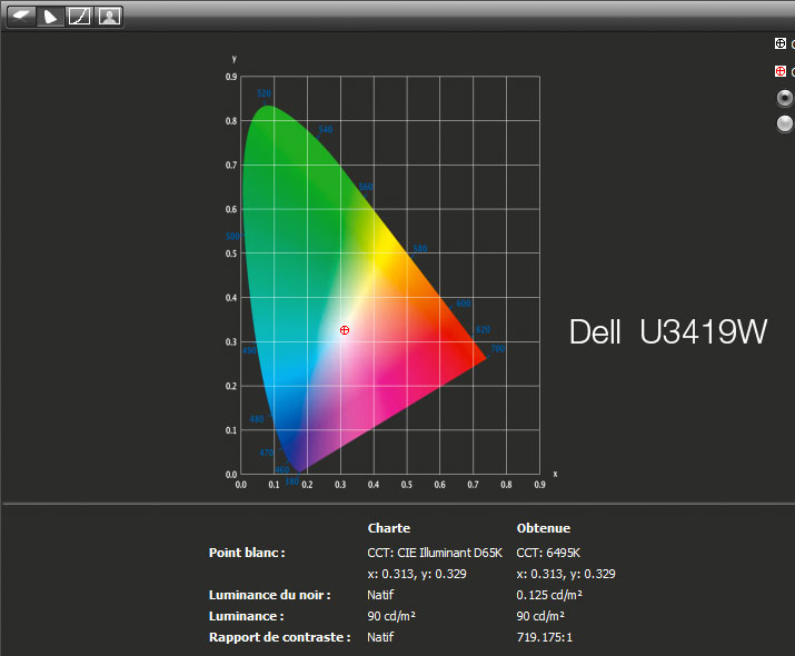 Rapport final après calibrage du DELL U3419W avec l'i1Display Pro