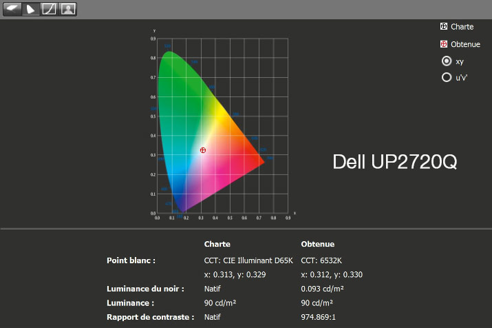 Rapport final après calibrage du DELL UP2720Q avec l'i1Display Pro