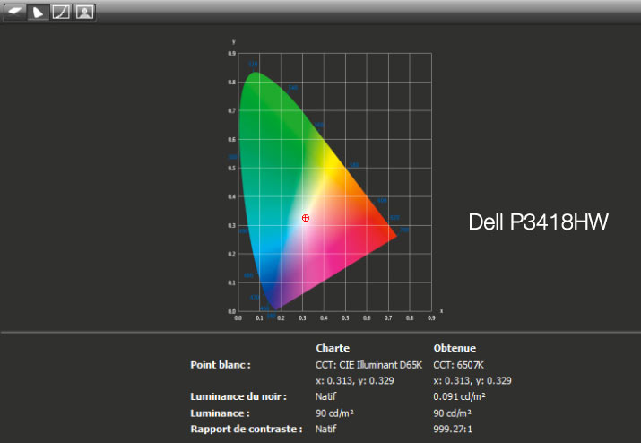 Rapport final après calibrage du DELL P3418HW avec l'i1Display Pro