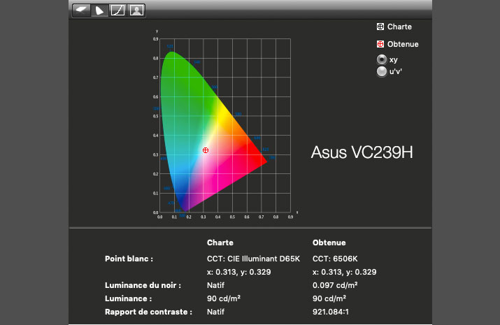 Rapport final calibrage de l'écran ASUS VC239H avec i1Display Pro